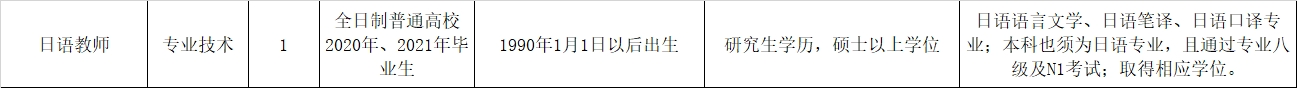 杭州外国语学校公开招聘日语教师公告